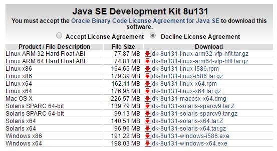 java downloads list