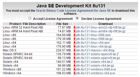 java downloads list